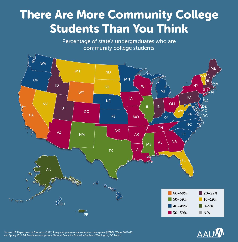 Học Cao đẳng cộng đồng tại Mỹ, bạn đã hiểu rõ?
