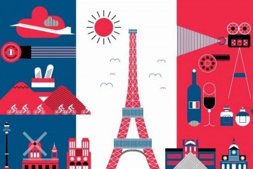 Tìm hiểu về chứng chỉ tiếng Pháp DELF, DALF, TCF