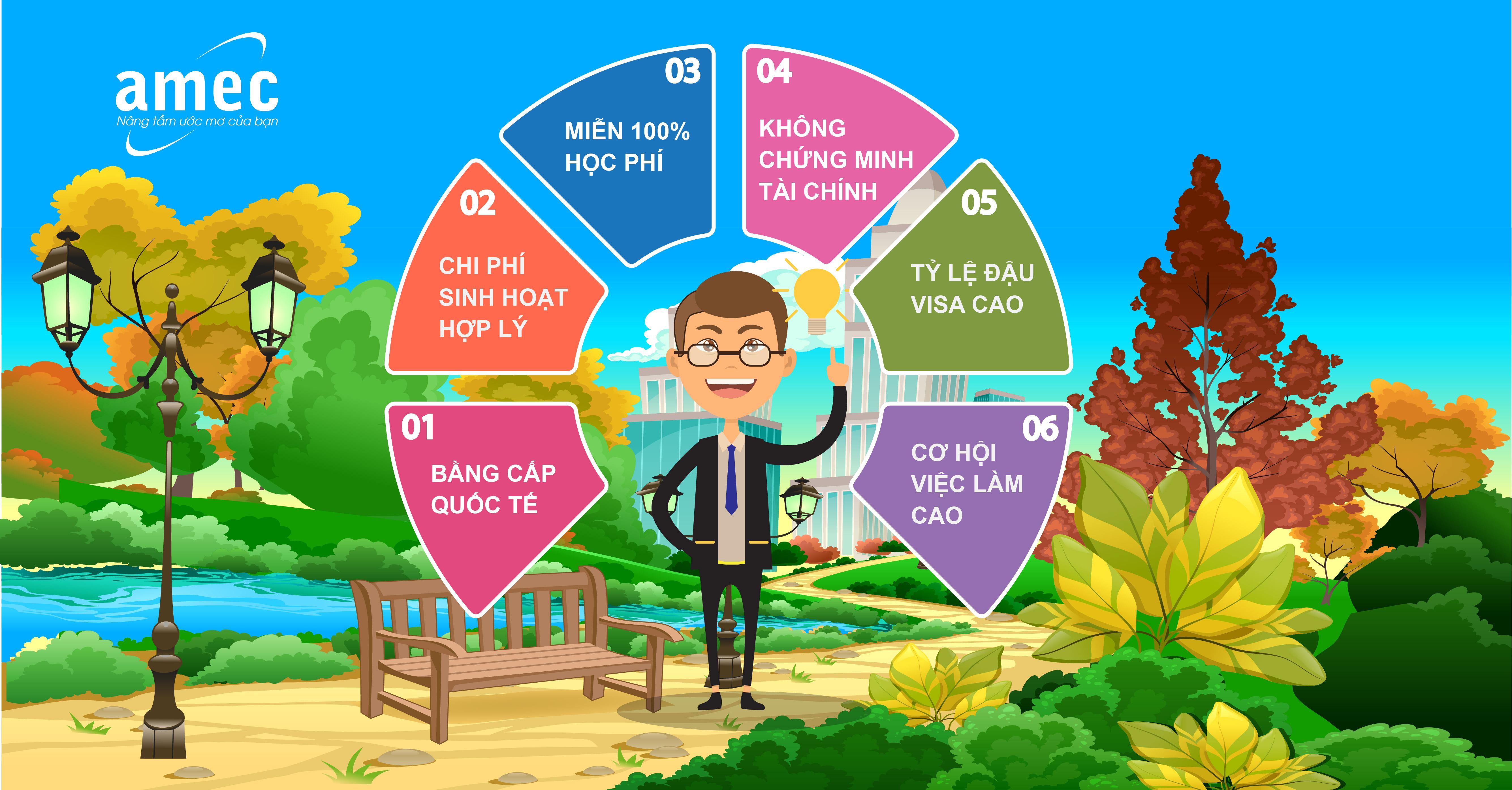 Xin visa sớm – Đừng bỏ lỡ kỳ nhập học mùa đông 2018 với AMEC